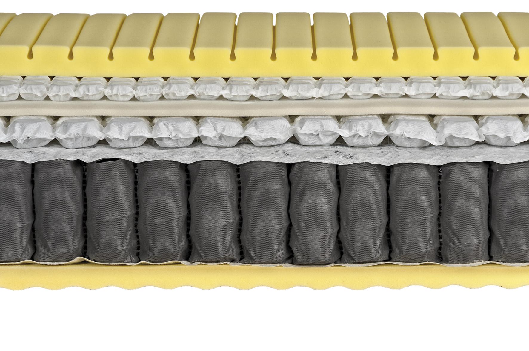 Fabbrica Materassi Lissone.Esposizione E Fabbrica Materassi In Brianza So Form Lissone